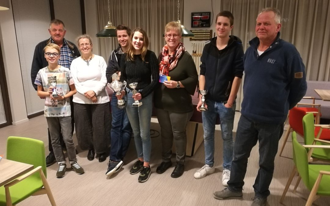 Prijswinnaars 2018